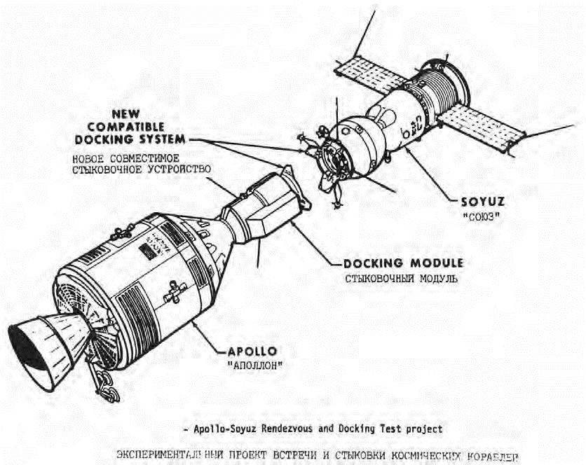 13 Apollo Soyuz connection
